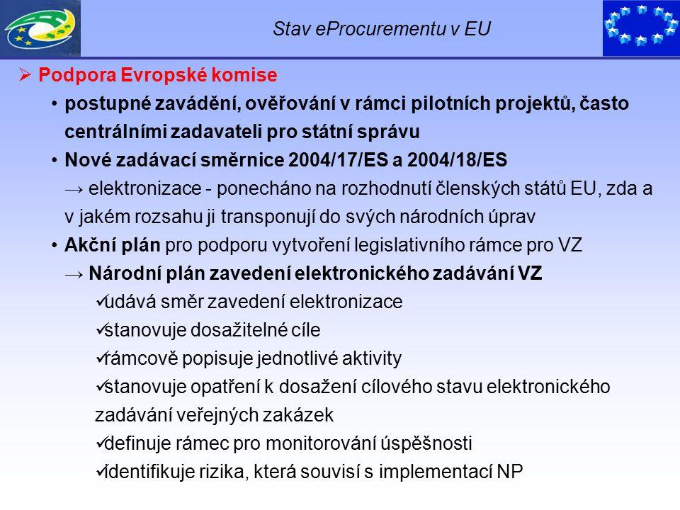 Stav eProcurementu v EU  Podpora Evropské komise postupné zavádění, ověřování v rámci pilotních projektů, často centrálními zadavateli pro státní spr