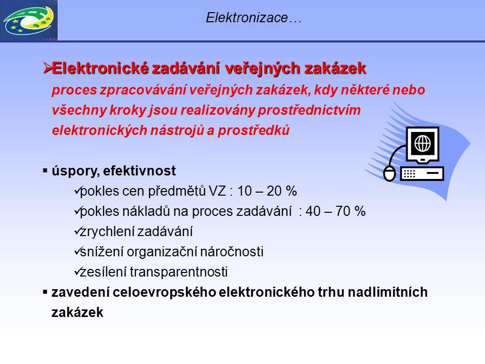  Elektronické zadávání veřejných zakázek proces zpracovávání veřejných zakázek, kdy některé nebo všechny kroky jsou realizovány prostřednictvím elekt