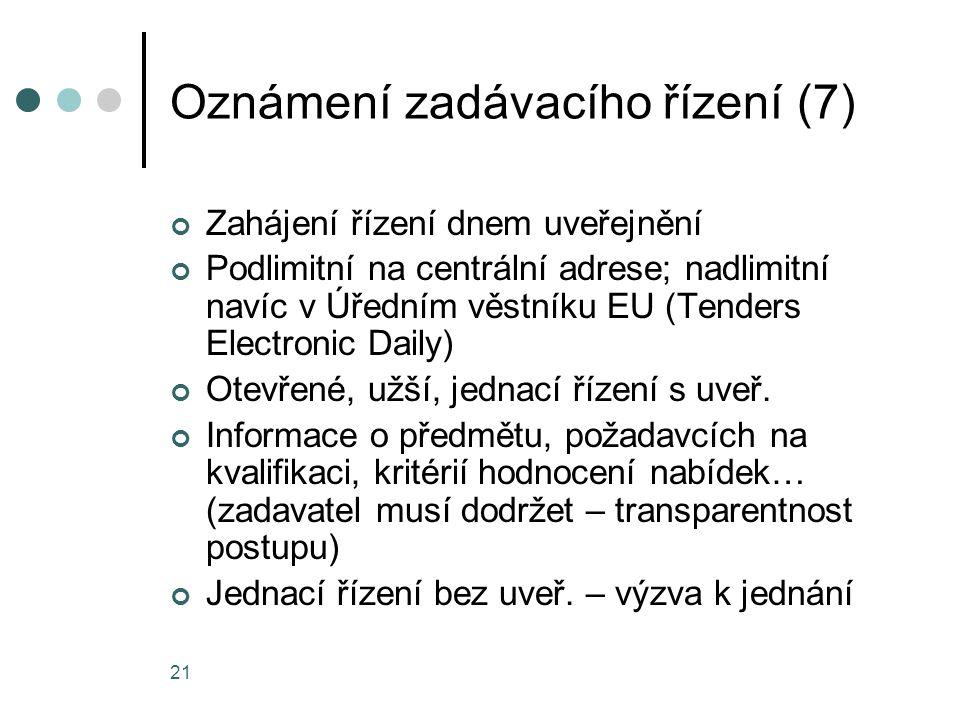 21 Oznámení zadávacího řízení (7) Zahájení řízení dnem uveřejnění Podlimitní na centrální adrese; nadlimitní navíc v Úředním věstníku EU (Tenders Elec