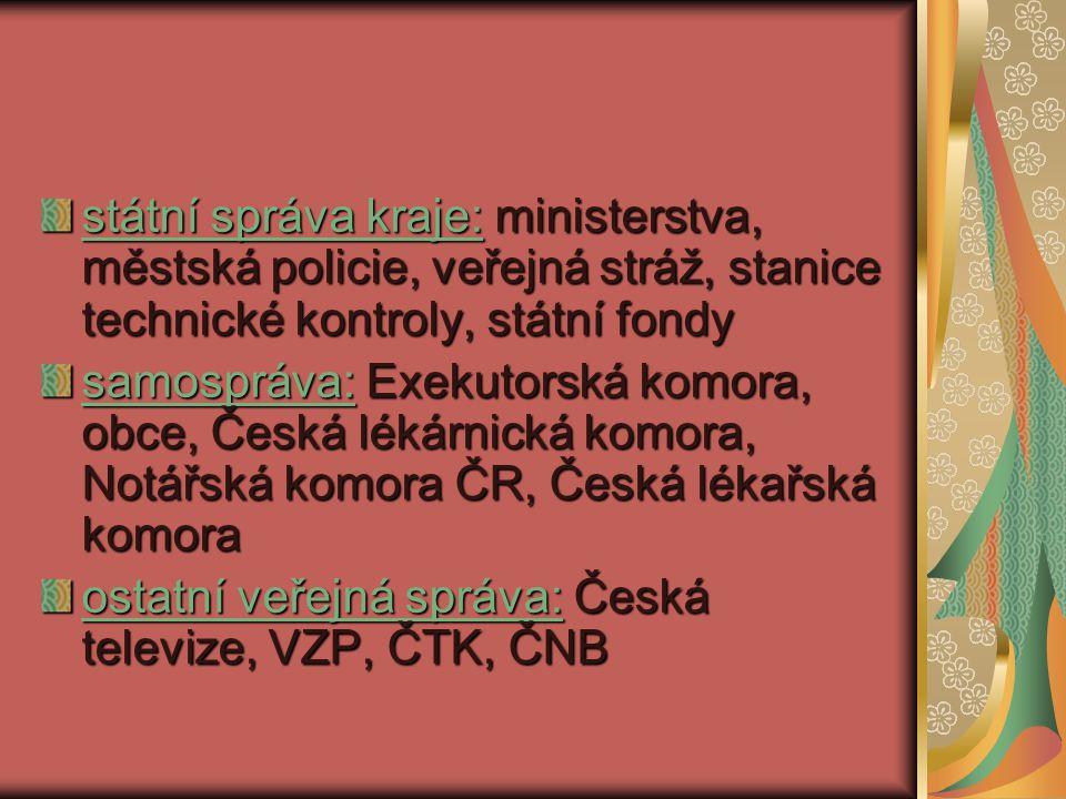 státní správa kraje: ministerstva, městská policie, veřejná stráž, stanice technické kontroly, státní fondy samospráva: Exekutorská komora, obce, Česká lékárnická komora, Notářská komora ČR, Česká lékařská komora ostatní veřejná správa: Česká televize, VZP, ČTK, ČNB