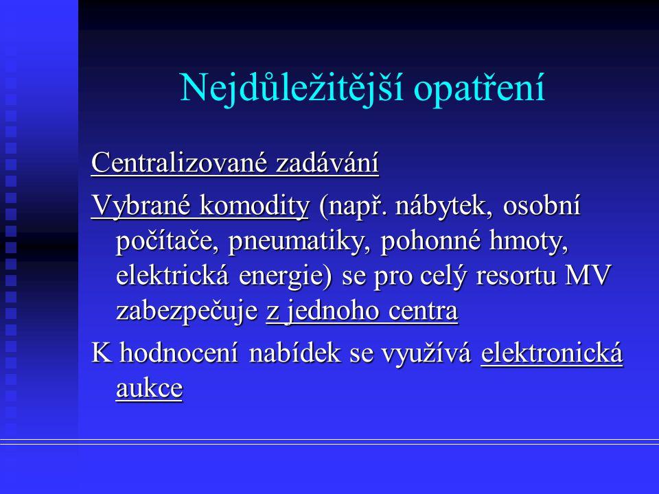 Nejdůležitější opatření Centralizované zadávání Vybrané komodity (např.