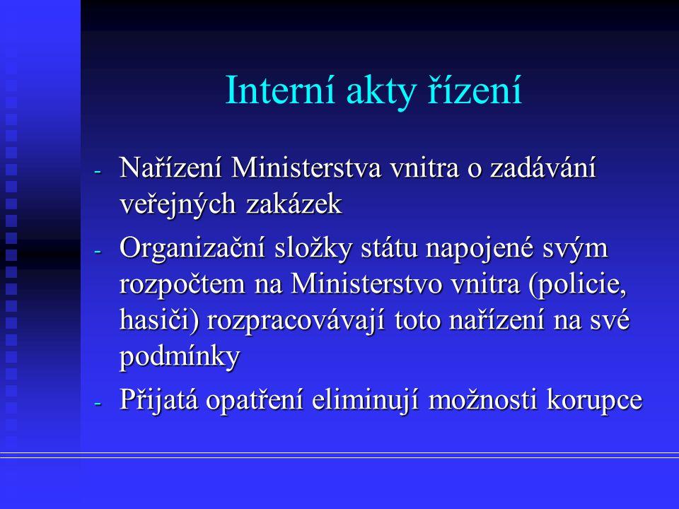 - Nařízení Ministerstva vnitra o zadávání veřejných zakázek - Organizační složky státu napojené svým rozpočtem na Ministerstvo vnitra (policie, hasiči