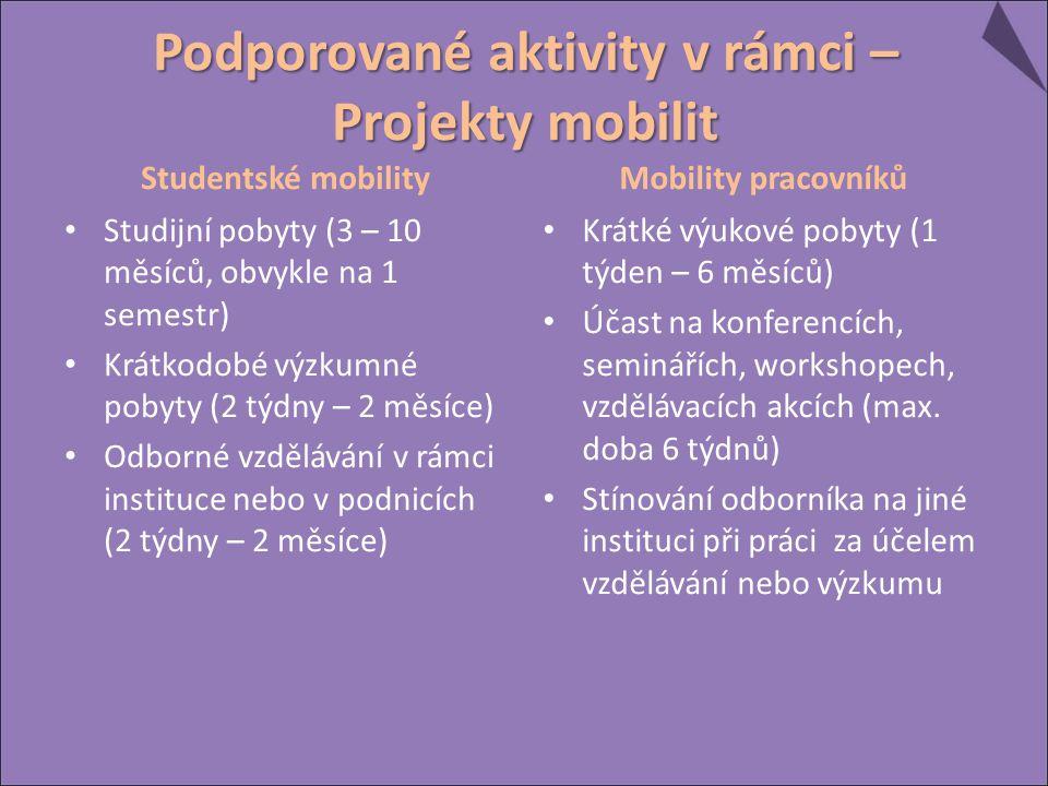 Podporované aktivity v rámci – Projekty mobilit Studentské mobility Studijní pobyty (3 – 10 měsíců, obvykle na 1 semestr) Krátkodobé výzkumné pobyty (2 týdny – 2 měsíce) Odborné vzdělávání v rámci instituce nebo v podnicích (2 týdny – 2 měsíce) Mobility pracovníků Krátké výukové pobyty (1 týden – 6 měsíců) Účast na konferencích, seminářích, workshopech, vzdělávacích akcích (max.