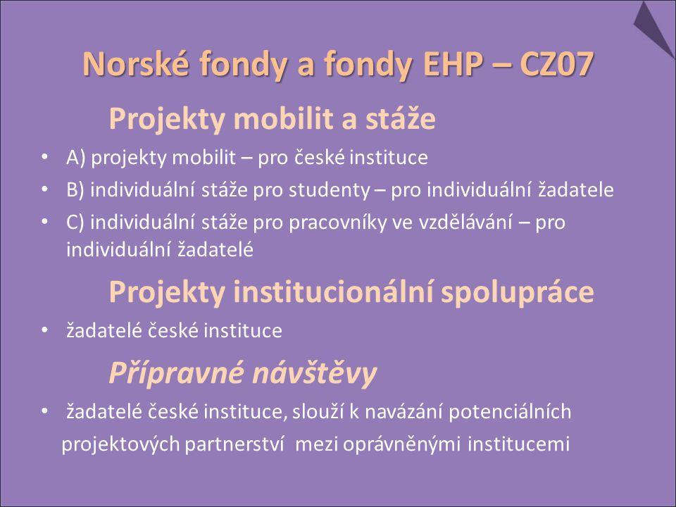 Norské fondy a fondy EHP – CZ07 Projekty mobilit a stáže A) projekty mobilit – pro české instituce B) individuální stáže pro studenty – pro individuální žadatele C) individuální stáže pro pracovníky ve vzdělávání – pro individuální žadatelé Projekty institucionální spolupráce žadatelé české instituce Přípravné návštěvy žadatelé české instituce, slouží k navázání potenciálních projektových partnerství mezi oprávněnými institucemi