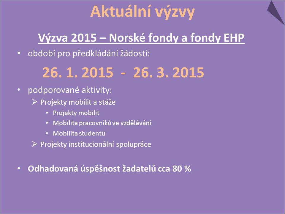 Aktuální výzvy Výzva 2015 – Norské fondy a fondy EHP období pro předkládání žádostí: 26.