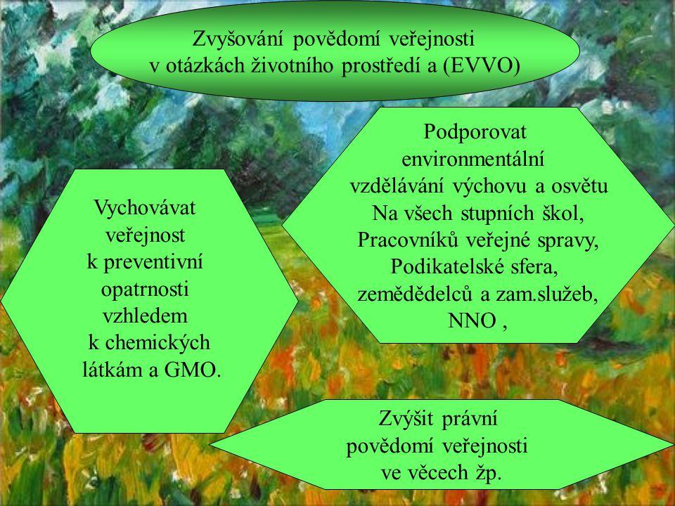 Zvyšování povědomí veřejnosti v otázkách životního prostředí a (EVVO) Podporovat environmentální vzdělávání výchovu a osvětu Na všech stupních škol, Pracovníků veřejné spravy, Podikatelské sfera, zemědědelců a zam.služeb, NNO, Zvýšit právní povědomí veřejnosti ve věcech žp.
