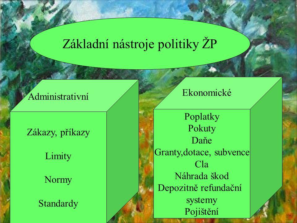 Politika životního prostředí v České republice SPŽP je zásadní referenční dokument pro ostatní sektorové i regionální politiky z hlediska životního prostředí.