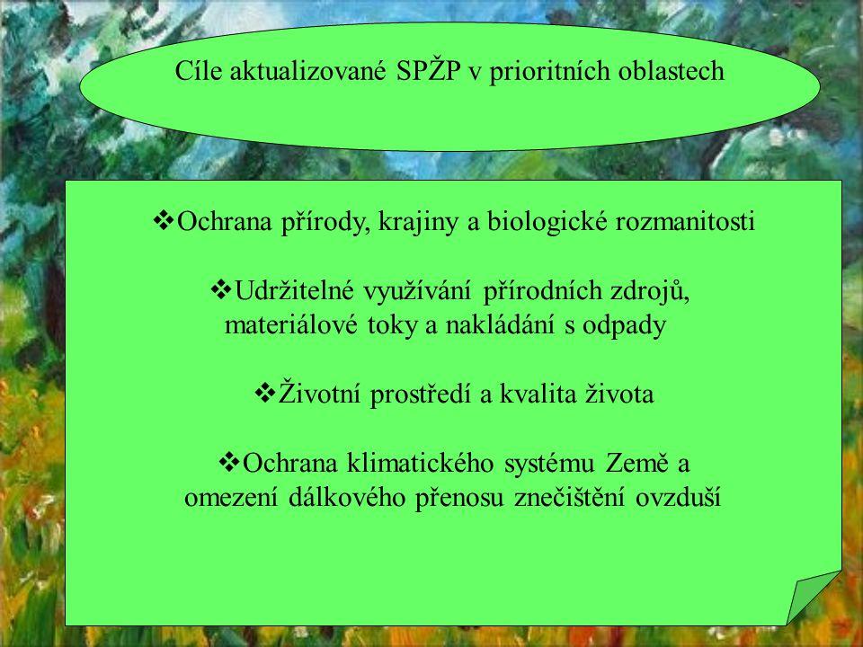 Cíle aktualizované SPŽP v prioritních oblastech  Ochrana přírody, krajiny a biologické rozmanitosti  Udržitelné využívání přírodních zdrojů, materiálové toky a nakládání s odpady  Životní prostředí a kvalita života  Ochrana klimatického systému Země a omezení dálkového přenosu znečištění ovzduší