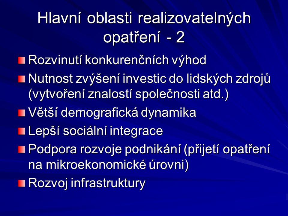 Hlavní oblasti realizovatelných opatření - 2 Rozvinutí konkurenčních výhod Nutnost zvýšení investic do lidských zdrojů (vytvoření znalostí společnosti