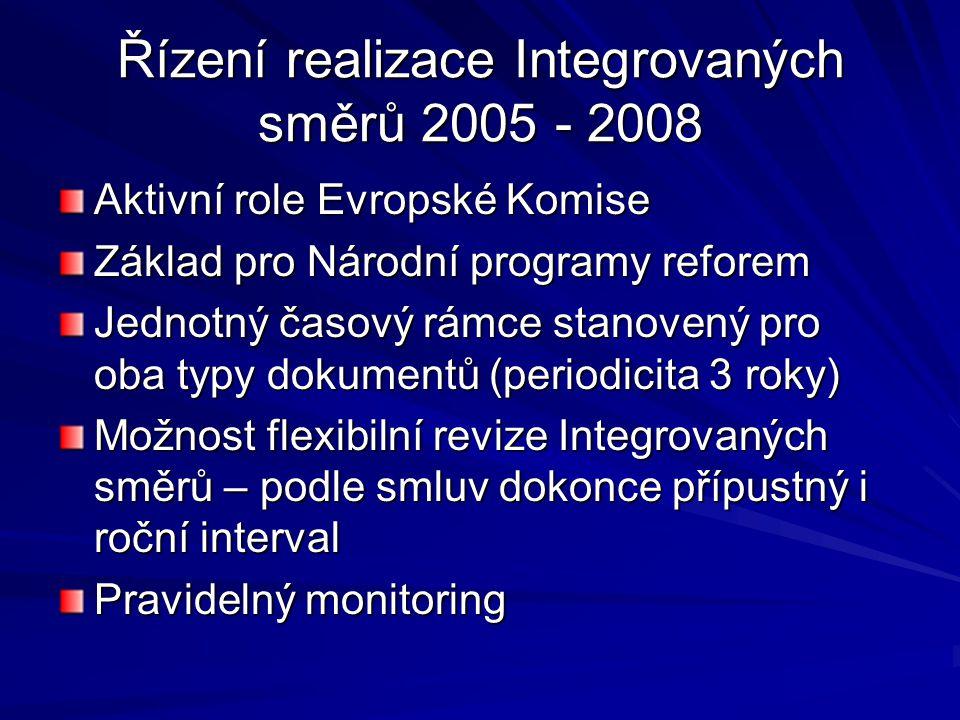 Řízení realizace Integrovaných směrů 2005 - 2008 Aktivní role Evropské Komise Základ pro Národní programy reforem Jednotný časový rámce stanovený pro