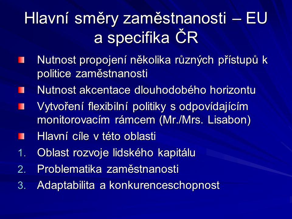Hlavní směry zaměstnanosti – EU a specifika ČR Nutnost propojení několika různých přístupů k politice zaměstnanosti Nutnost akcentace dlouhodobého hor