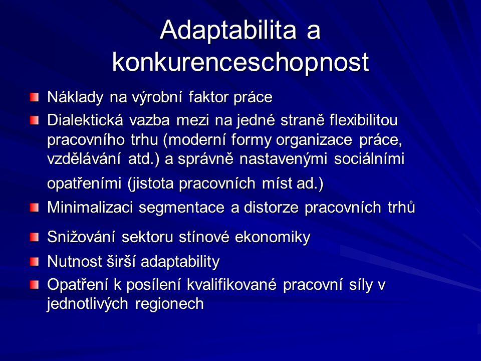 Adaptabilita a konkurenceschopnost Náklady na výrobní faktor práce Dialektická vazba mezi na jedné straně flexibilitou pracovního trhu (moderní formy