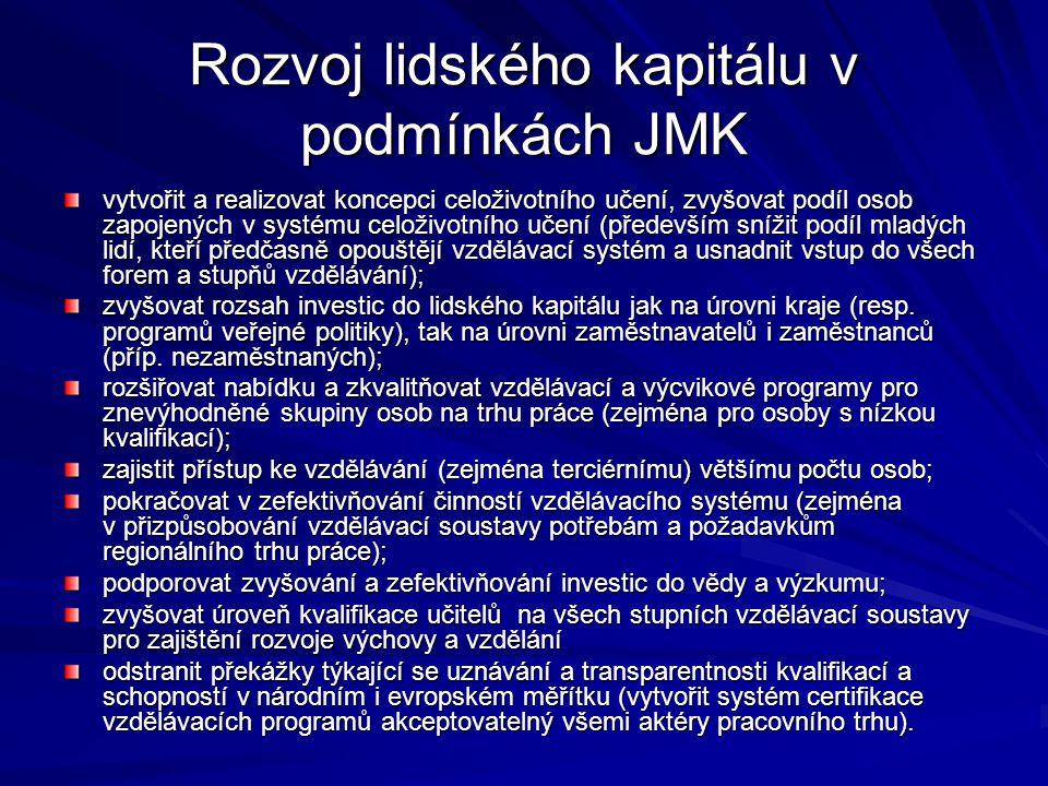 Rozvoj lidského kapitálu v podmínkách JMK vytvořit a realizovat koncepci celoživotního učení, zvyšovat podíl osob zapojených v systému celoživotního u
