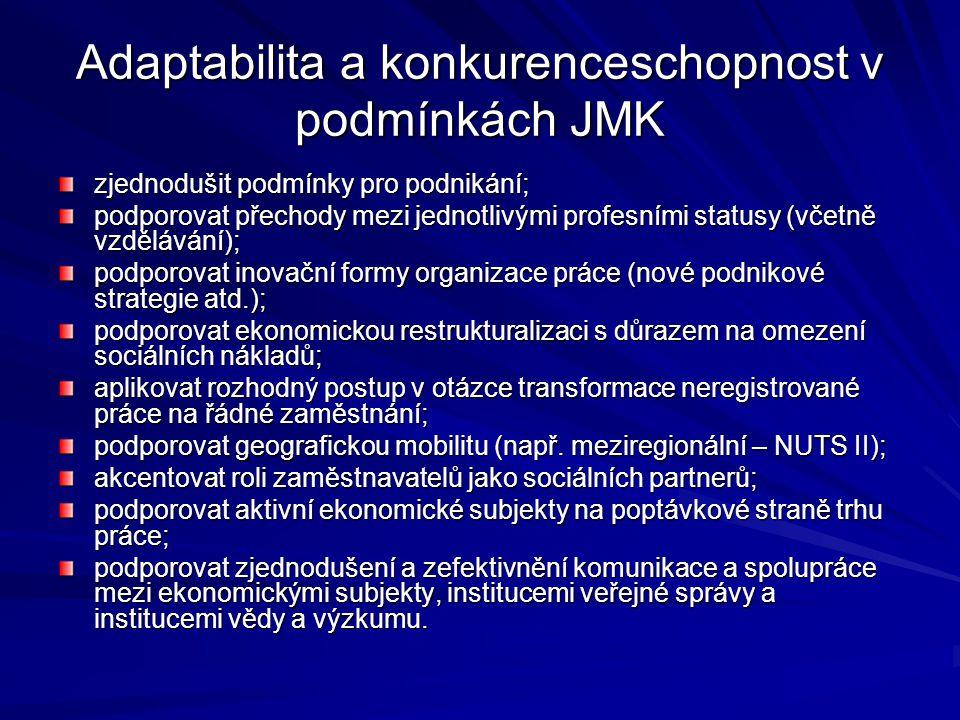 Adaptabilita a konkurenceschopnost v podmínkách JMK zjednodušit podmínky pro podnikání; podporovat přechody mezi jednotlivými profesními statusy (včet