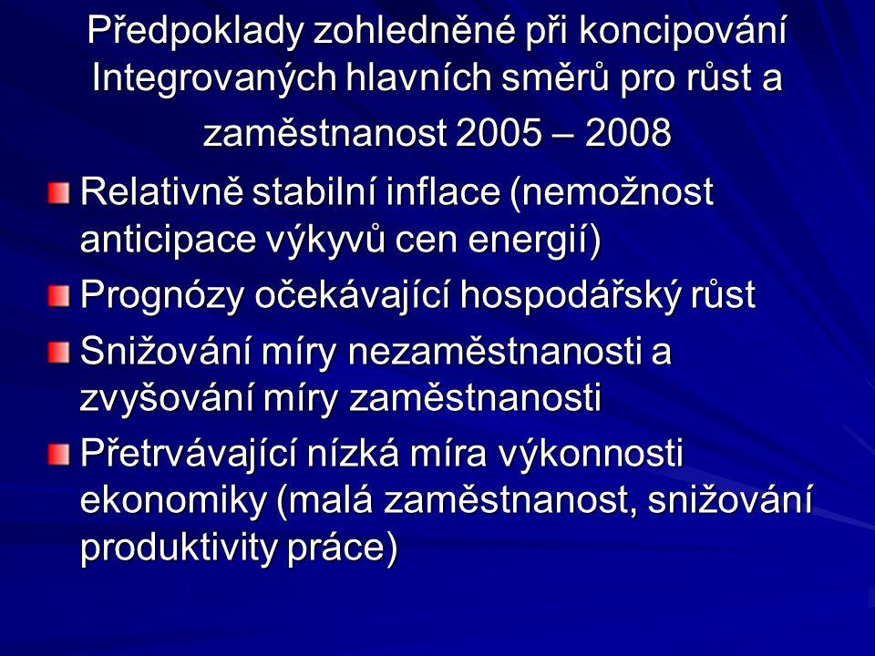 Předpoklady zohledněné při koncipování Integrovaných hlavních směrů pro růst a zaměstnanost 2005 – 2008 Relativně stabilní inflace (nemožnost anticipa