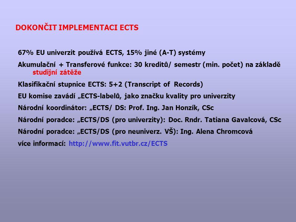 DOKONČIT IMPLEMENTACI ECTS 67% EU univerzit používá ECTS, 15% jiné (A-T) systémy Akumulační + Transferové funkce: 30 kreditů/ semestr (min.