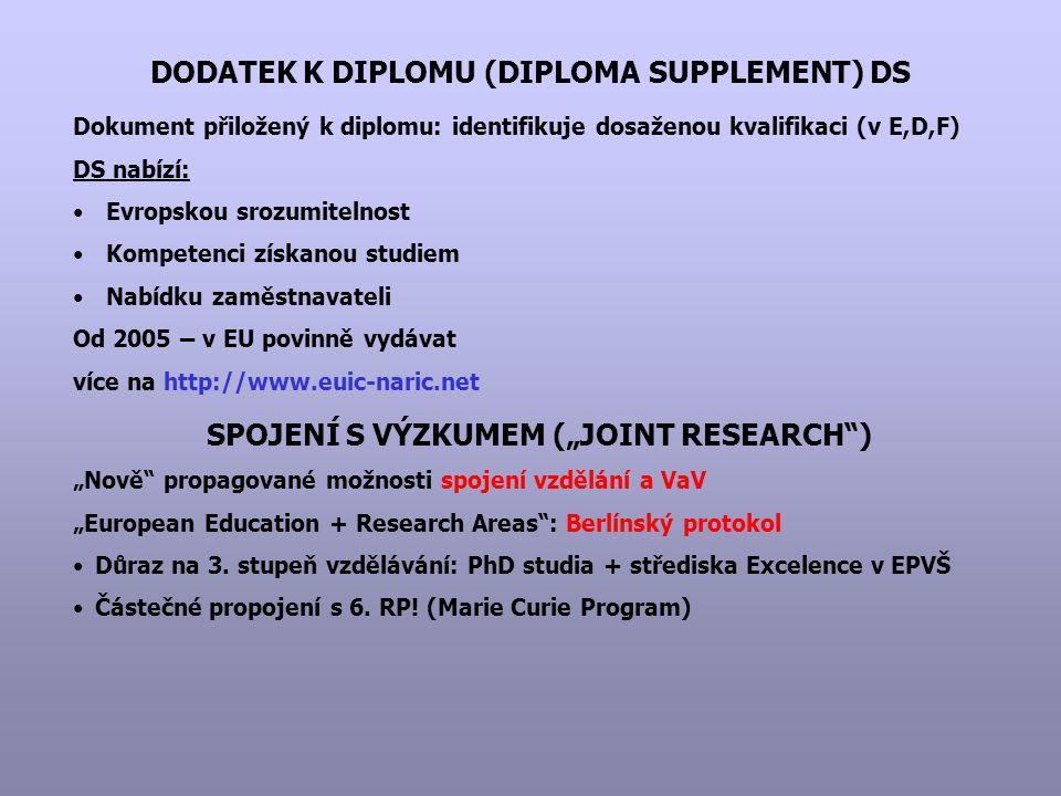"""DODATEK K DIPLOMU (DIPLOMA SUPPLEMENT) DS Dokument přiložený k diplomu: identifikuje dosaženou kvalifikaci (v E,D,F) DS nabízí: Evropskou srozumitelnost Kompetenci získanou studiem Nabídku zaměstnavateli Od 2005 – v EU povinně vydávat více na http://www.euic-naric.net SPOJENÍ S VÝZKUMEM (""""JOINT RESEARCH ) """"Nově propagované možnosti spojení vzdělání a VaV """"European Education + Research Areas : Berlínský protokol Důraz na 3."""