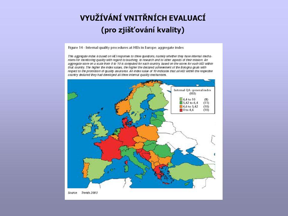 VYUŽÍVÁNÍ VNITŘNÍCH EVALUACÍ (pro zjišťování kvality)