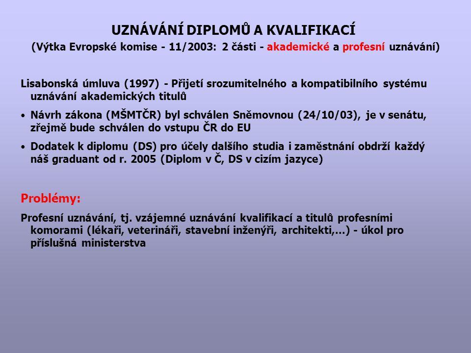 UZNÁVÁNÍ DIPLOMŮ A KVALIFIKACÍ (Výtka Evropské komise - 11/2003: 2 části - akademické a profesní uznávání) Lisabonská úmluva (1997) - Přijetí srozumitelného a kompatibilního systému uznávání akademických titulů Návrh zákona (MŠMTČR) byl schválen Sněmovnou (24/10/03), je v senátu, zřejmě bude schválen do vstupu ČR do EU Dodatek k diplomu (DS) pro účely dalšího studia i zaměstnání obdrží každý náš graduant od r.