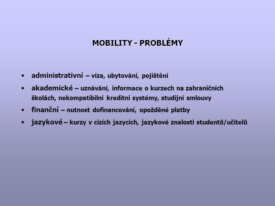 MOBILITY - PROBLÉMY administrativní – víza, ubytování, pojištění akademické – uznávání, informace o kurzech na zahraničních školách, nekompatibilní kr