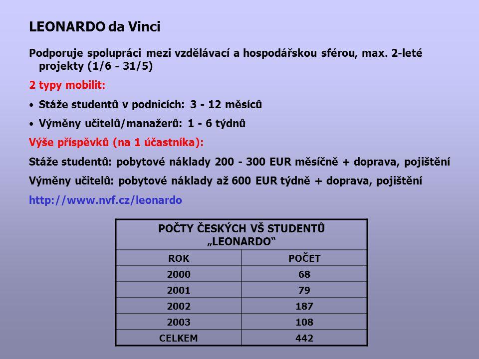 LEONARDO da Vinci Podporuje spolupráci mezi vzdělávací a hospodářskou sférou, max.
