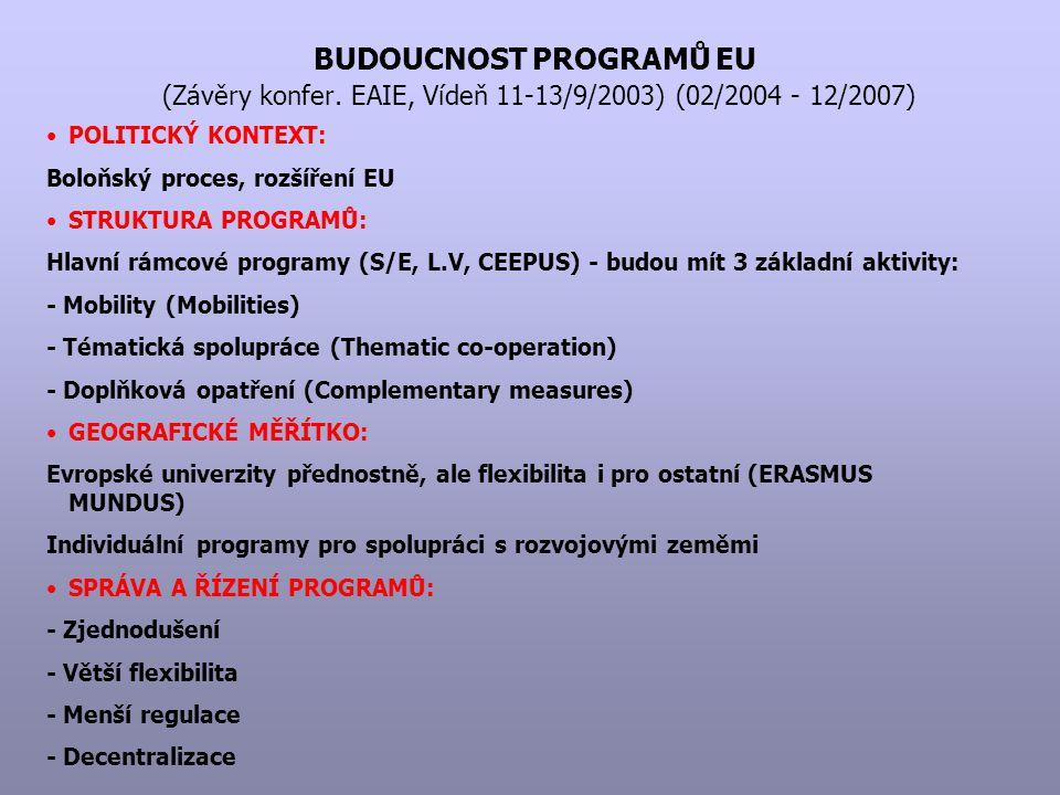 BUDOUCNOST PROGRAMŮ EU (Závěry konfer. EAIE, Vídeň 11-13/9/2003) (02/2004 - 12/2007) POLITICKÝ KONTEXT: Boloňský proces, rozšíření EU STRUKTURA PROGRA