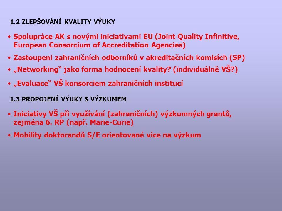 """1.2 ZLEPŠOVÁNÍ KVALITY VÝUKY Spolupráce AK s novými iniciativami EU (Joint Quality Infinitive, European Consorcium of Accreditation Agencies) Zastoupeni zahraničních odborníků v akreditačních komisích (SP) """"Networking jako forma hodnocení kvality."""