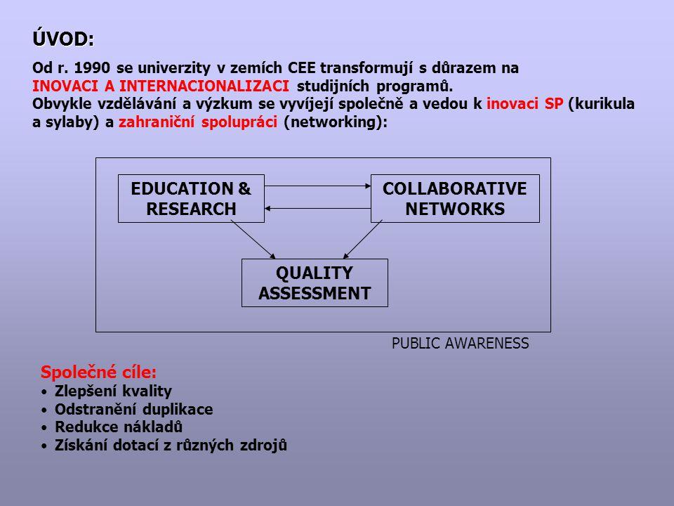ÚVOD: Od r. 1990 se univerzity v zemích CEE transformují s důrazem na INOVACI A INTERNACIONALIZACI studijních programů. Obvykle vzdělávání a výzkum se