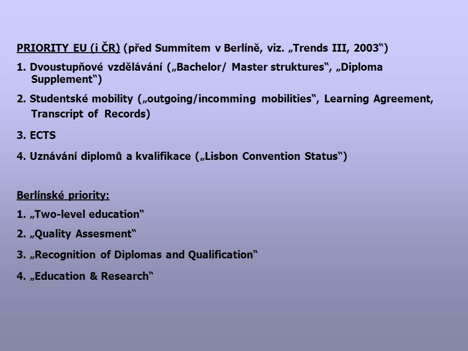 """PRIORITY EU (i ČR) (před Summitem v Berlíně, viz. """"Trends III, 2003"""") 1. Dvoustupňové vzdělávání (""""Bachelor/ Master struktures"""", """"Diploma Supplement"""")"""