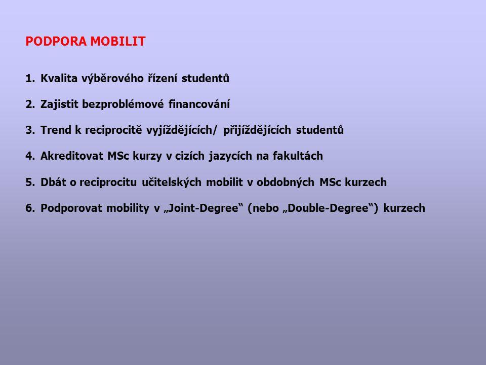 """PODPORA MOBILIT 1.Kvalita výběrového řízení studentů 2.Zajistit bezproblémové financování 3.Trend k reciprocitě vyjíždějících/ přijíždějících studentů 4.Akreditovat MSc kurzy v cizích jazycích na fakultách 5.Dbát o reciprocitu učitelských mobilit v obdobných MSc kurzech 6.Podporovat mobility v """"Joint-Degree (nebo """"Double-Degree ) kurzech"""