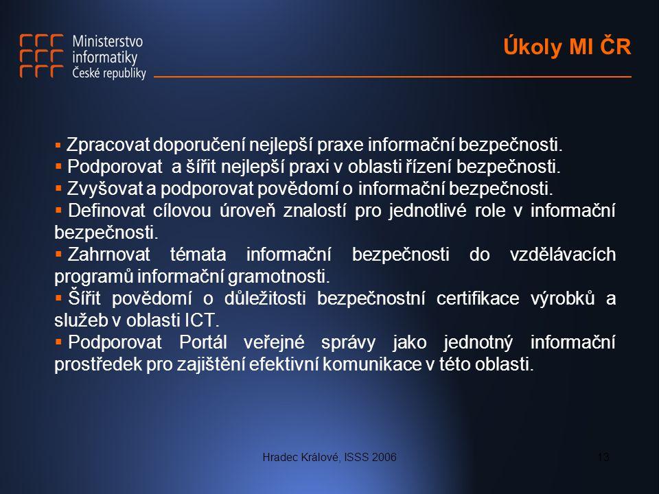 Hradec Králové, ISSS 200613 Úkoly MI ČR  Zpracovat doporučení nejlepší praxe informační bezpečnosti.  Podporovat a šířit nejlepší praxi v oblasti ří
