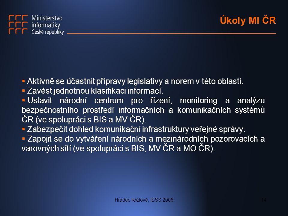Hradec Králové, ISSS 200614 Úkoly MI ČR  Aktivně se účastnit přípravy legislativy a norem v této oblasti.  Zavést jednotnou klasifikaci informací. 