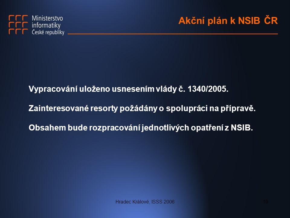 Hradec Králové, ISSS 200619 Akční plán k NSIB ČR Vypracování uloženo usnesením vlády č. 1340/2005. Zainteresované resorty požádány o spolupráci na pří