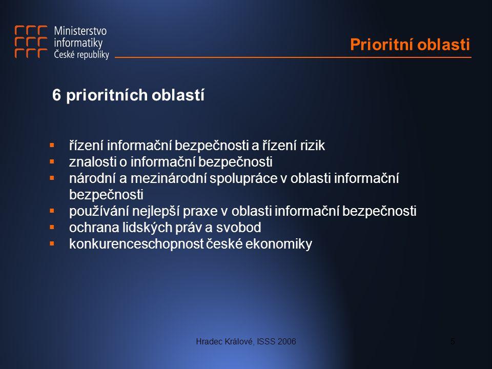 Hradec Králové, ISSS 20065 Prioritní oblasti 6 prioritních oblastí  řízení informační bezpečnosti a řízení rizik  znalosti o informační bezpečnosti