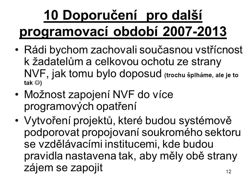 12 10 Doporučení pro další programovací období 2007-2013 Rádi bychom zachovali současnou vstřícnost k žadatelům a celkovou ochotu ze strany NVF, jak tomu bylo doposud (trochu šplháme, ale je to tak ) Možnost zapojení NVF do více programových opatření Vytvoření projektů, které budou systémově podporovat propojovaní soukromého sektoru se vzdělávacími institucemi, kde budou pravidla nastavena tak, aby měly obě strany zájem se zapojit