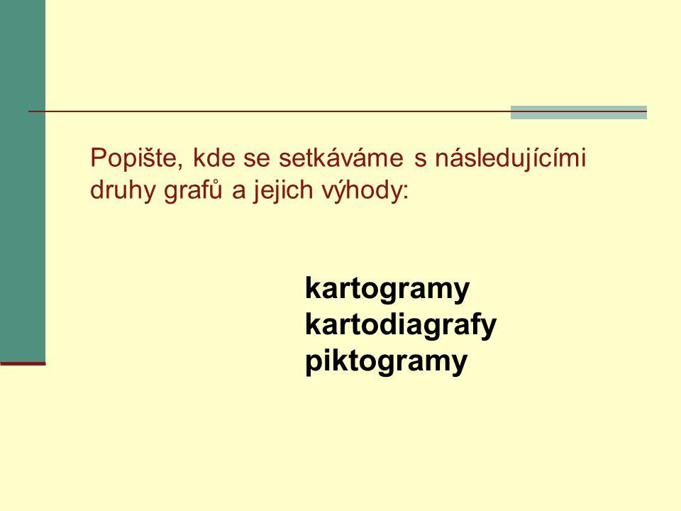 kartogramy kartodiagrafy piktogramy Popište, kde se setkáváme s následujícími druhy grafů a jejich výhody: