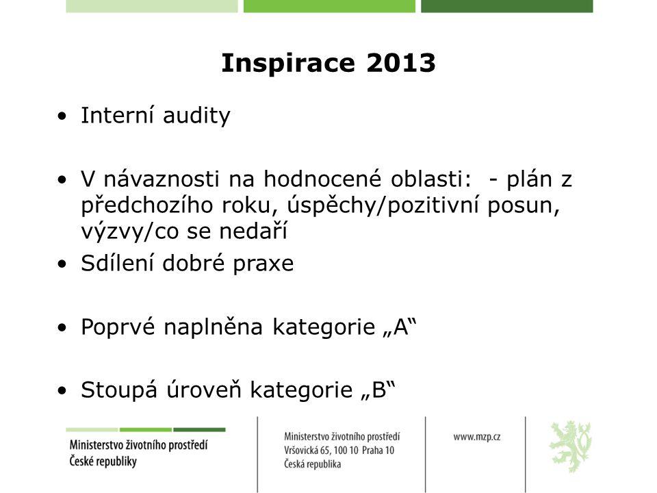 """Inspirace 2013 Interní audity V návaznosti na hodnocené oblasti: - plán z předchozího roku, úspěchy/pozitivní posun, výzvy/co se nedaří Sdílení dobré praxe Poprvé naplněna kategorie """"A Stoupá úroveň kategorie """"B"""