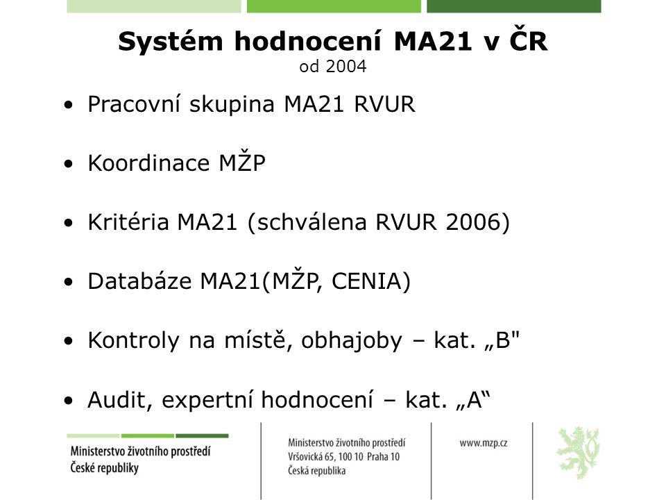Systém hodnocení MA21 v ČR od 2004 Pracovní skupina MA21 RVUR Koordinace MŽP Kritéria MA21 (schválena RVUR 2006) Databáze MA21(MŽP, CENIA) Kontroly na místě, obhajoby – kat.