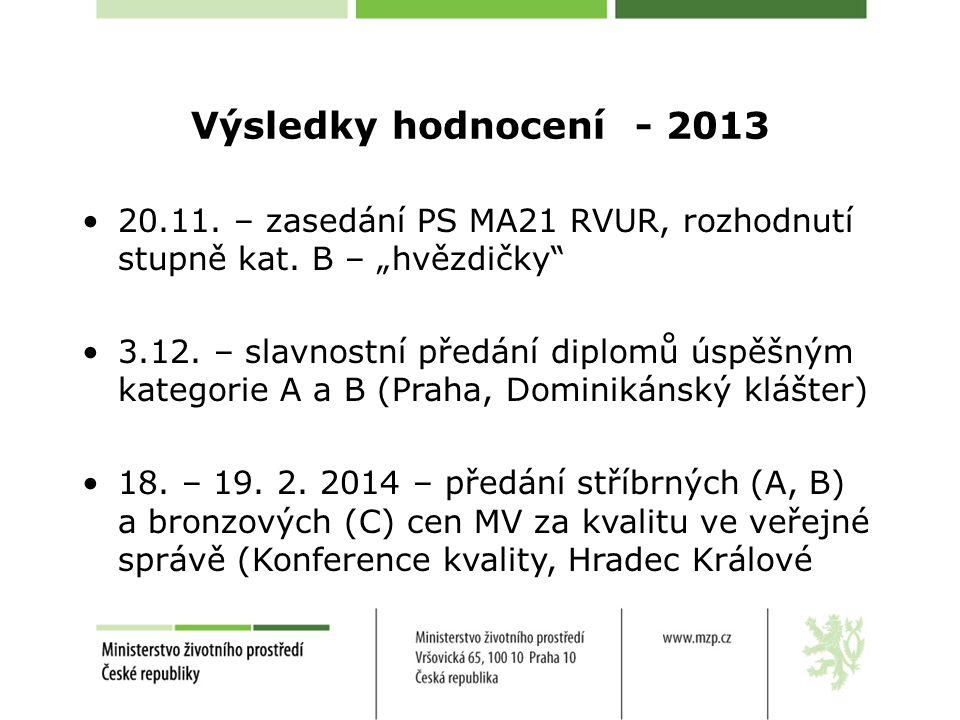 Výsledky hodnocení - 2013 20.11. – zasedání PS MA21 RVUR, rozhodnutí stupně kat.