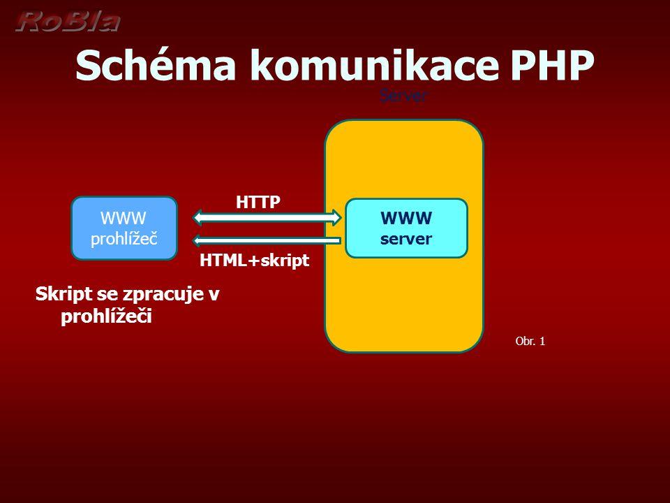 Schéma komunikace PHP Skript se zpracuje v prohlížeči WWW prohlížeč Server WWW server HTTP Obr. 1 HTML+skript
