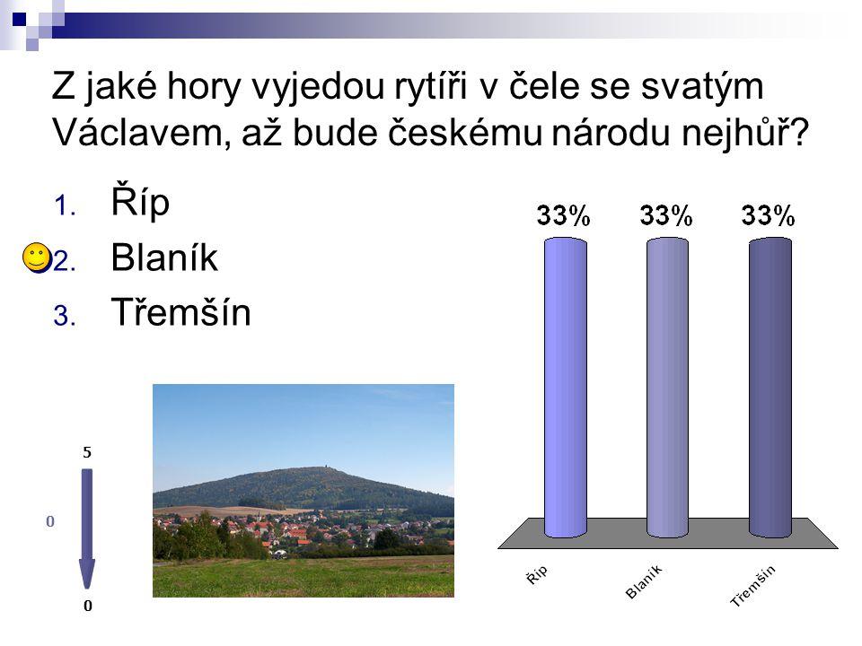 Pověst o založení města Rožmitál je tzv. pověst 1. místní 2. národní 3. rodová 0 0 5