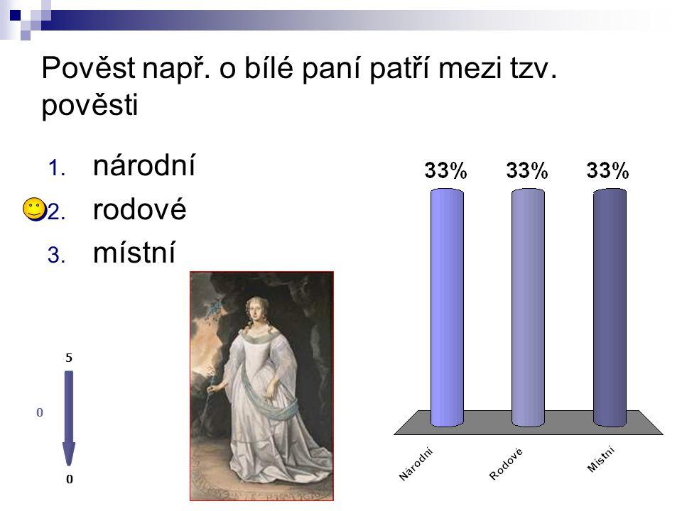 Staré pověsti české napsal 0 0 5 1. Emanuel Frynta 2. Bohuslav Fišer 3. Alois Jirásek