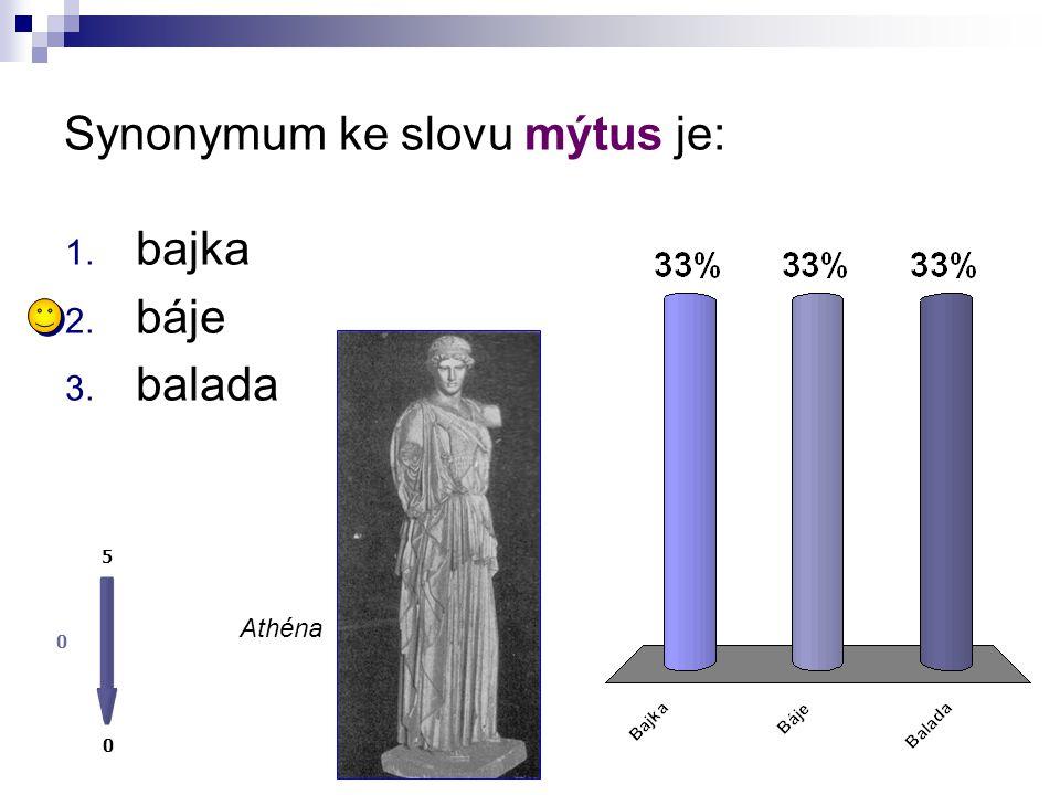 Synonymum ke slovu mýtus je: 0 0 5 1. bajka 2. báje 3. balada Athéna