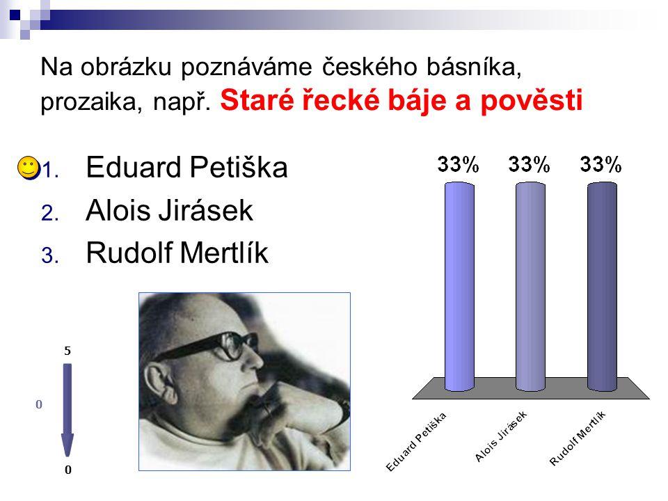 Na obrázku poznáváme českého básníka, prozaika, např.