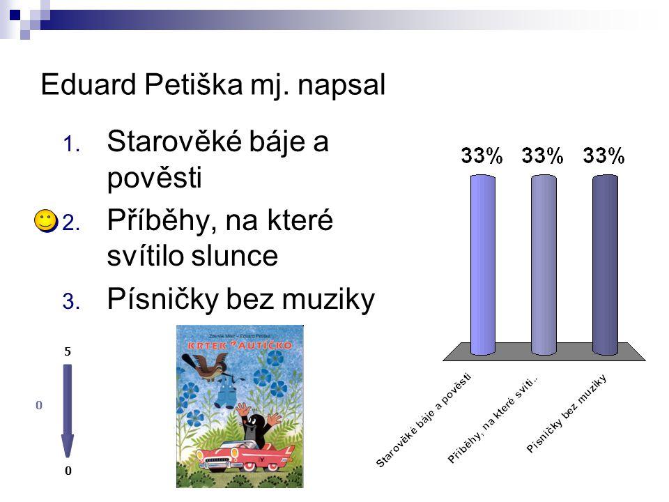 Na obrázku poznáváme českého básníka, prozaika, např. Staré řecké báje a pověsti 1. Eduard Petiška 2. Alois Jirásek 3. Rudolf Mertlík 0 0 5