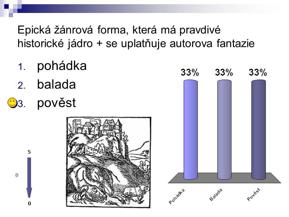 Autorem regionálních pověstí Třemšínský poklad je 0 0 5 1.