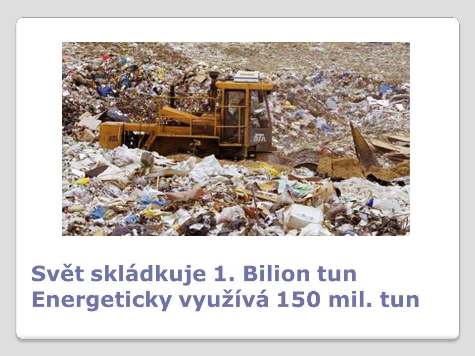 Svět skládkuje 1. Bilion tun Energeticky využívá 150 mil. tun