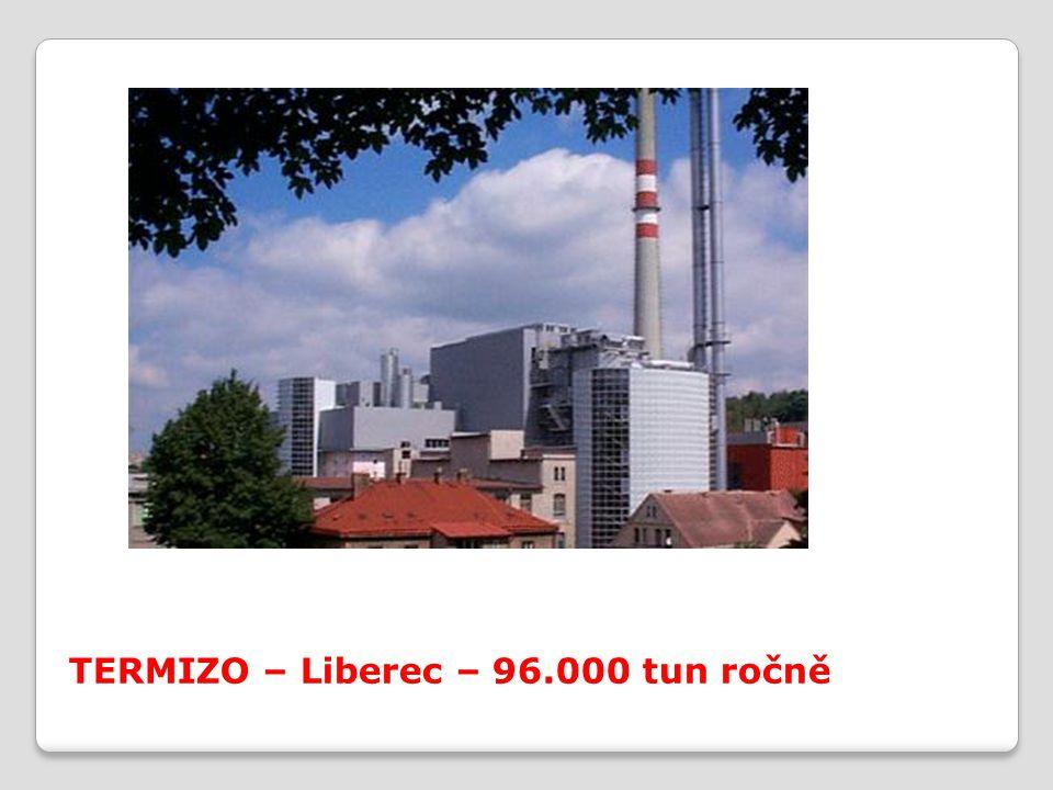 TERMIZO – Liberec – 96.000 tun ročně
