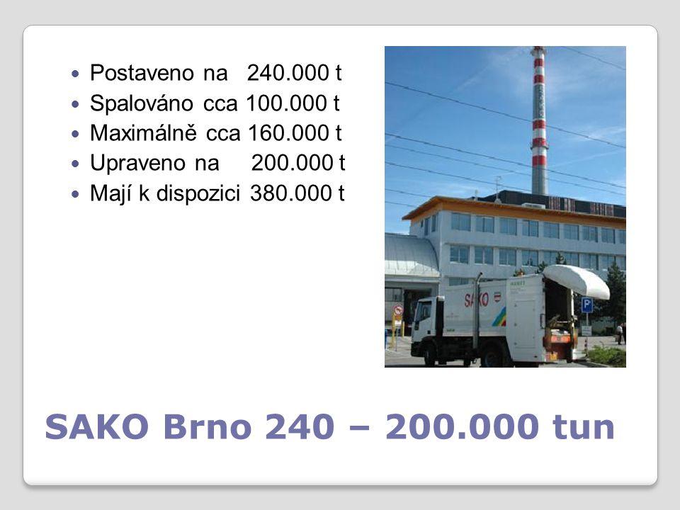 SAKO Brno 240 – 200.000 tun Postaveno na 240.000 t Spalováno cca 100.000 t Maximálně cca 160.000 t Upraveno na 200.000 t Mají k dispozici 380.000 t