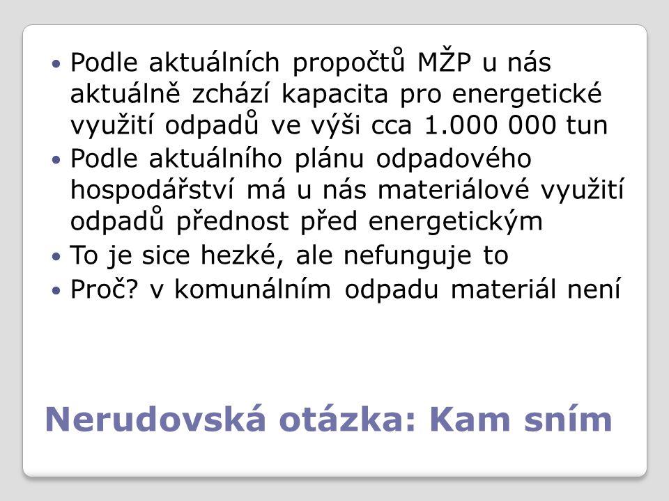 Složení komunálního odpadu v ČR